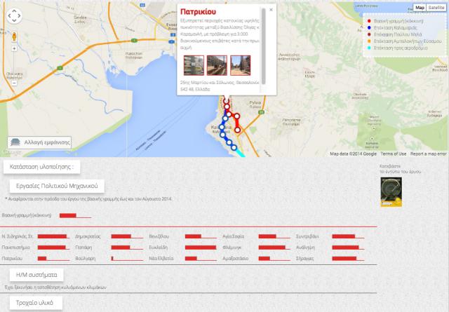 Crowdpolicy-thesmetro.gr